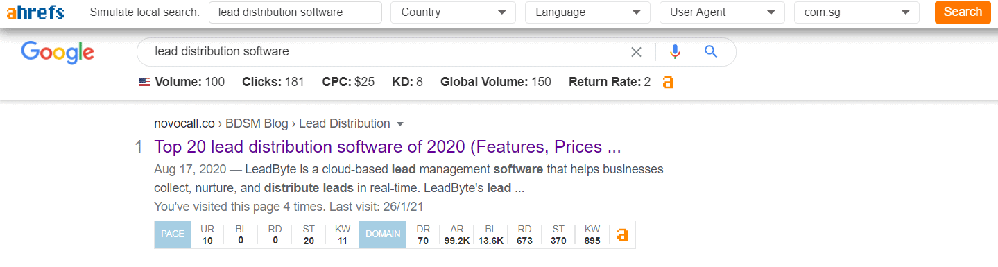 Our article on lead distribution software was ranking top without backlinks!